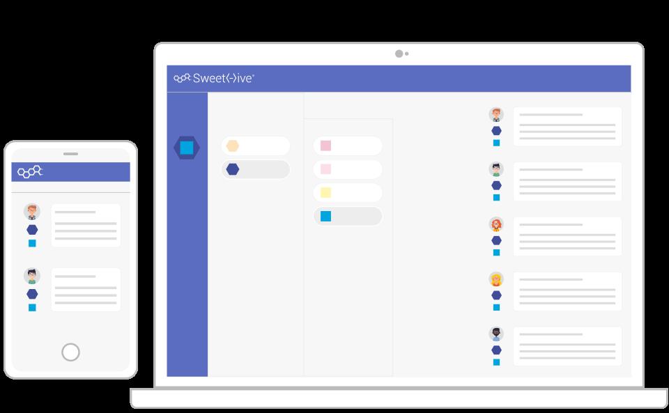Remote work mobile e desktop